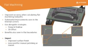 Flat Machining toolpaths inside PowerMill 2022 are now more accurate