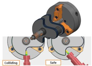 4-axis and rotary toolpaths can now use automatic collision avoidance